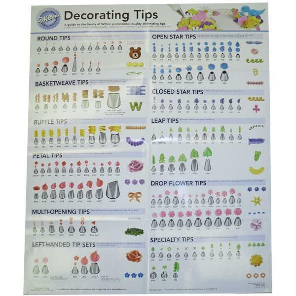 Decorator Tips: Complete Tip Chart Large Size Wilton #192 - NEW