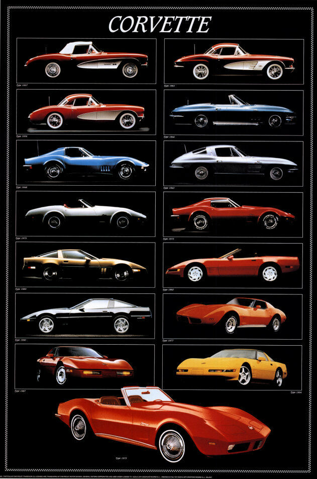 F Cars Over The Years