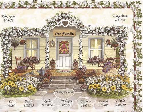 Personalized family names with dates housewarming wedding for Home decor names