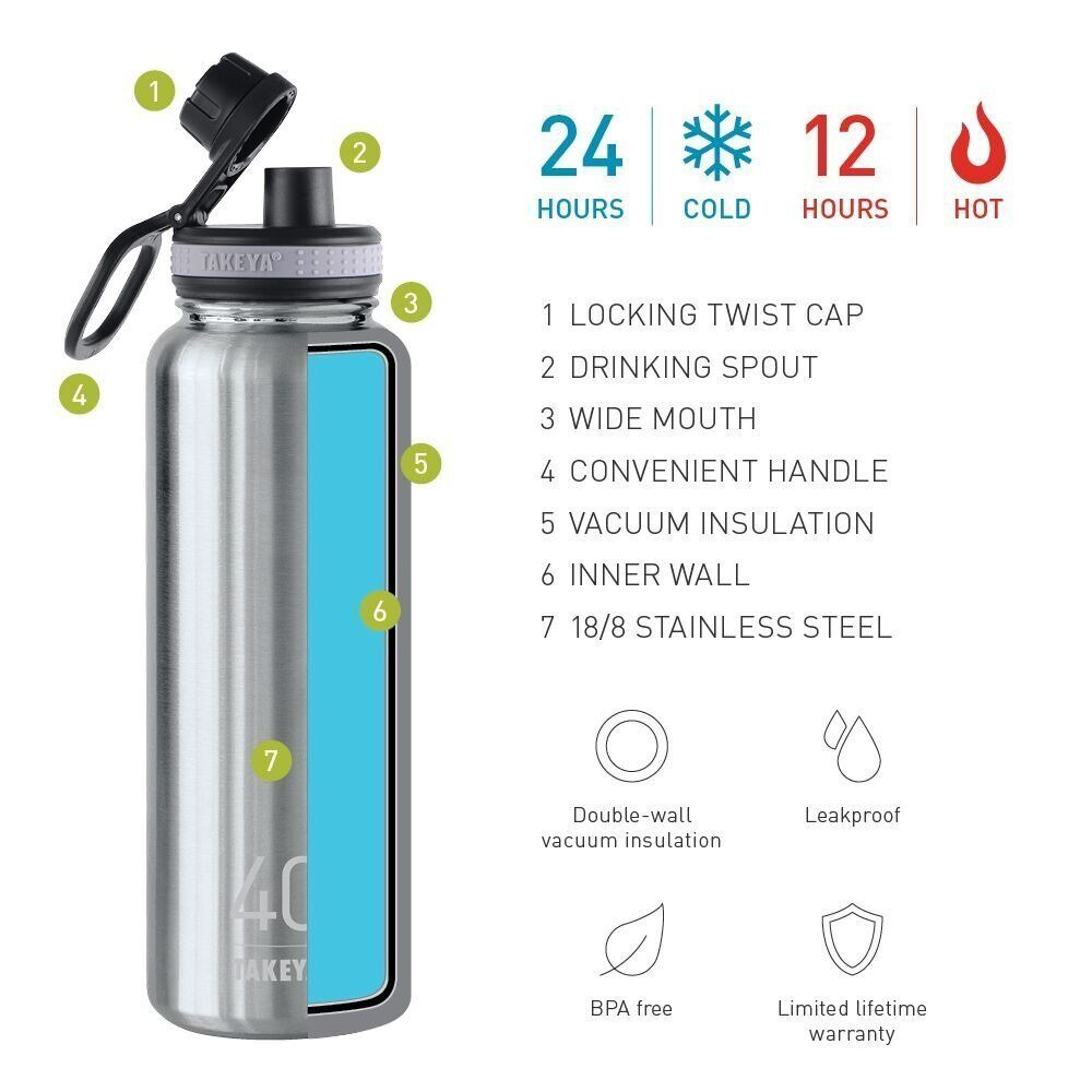 Takeya Thermoflask Double Wall Vacuum Insulated Stainless