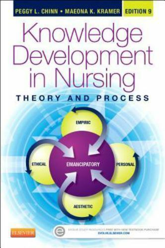 role of nursing process in the development of theoretical nursing - nursing process discipline is a nursing theory developed by nursing theorist, ida jean orlando this theory, one of the first written about the nursing process, was written to help establish nursing as an independent function in providing health care for a patient.