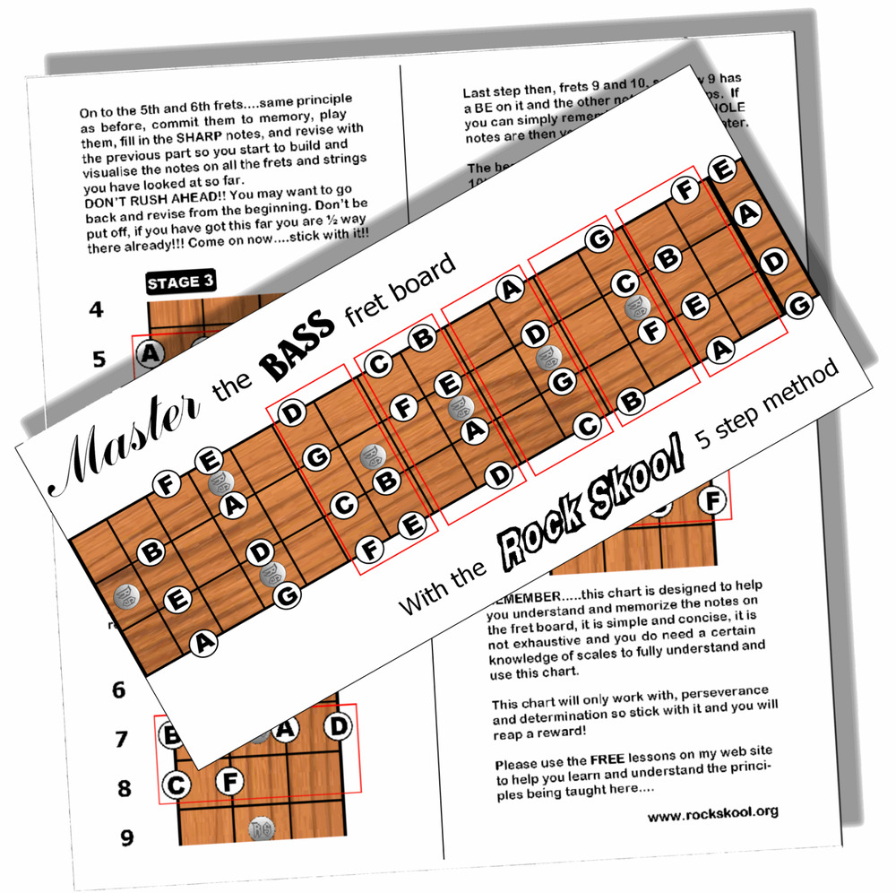 master the bass guitar fretboard notes chart electric ebay. Black Bedroom Furniture Sets. Home Design Ideas