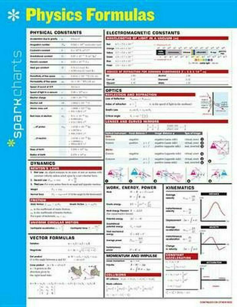 Physics Formulas Sparkcharts By Sparknotes (English