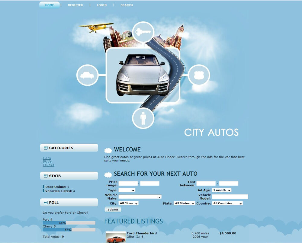 Established Auto Car Classifieds Turnkey Online Internet Business ...