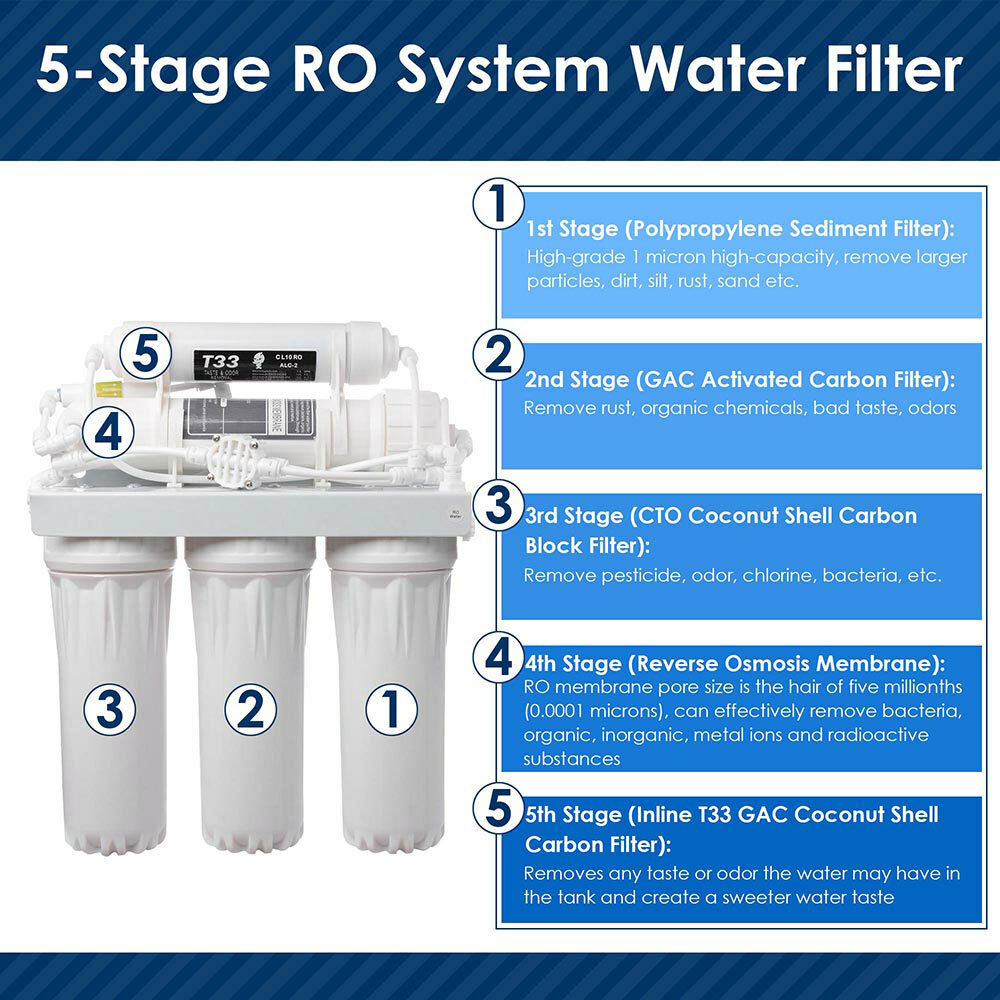 5 Stage 50 Gpd Reverse Osmosis System Water Filter Ro