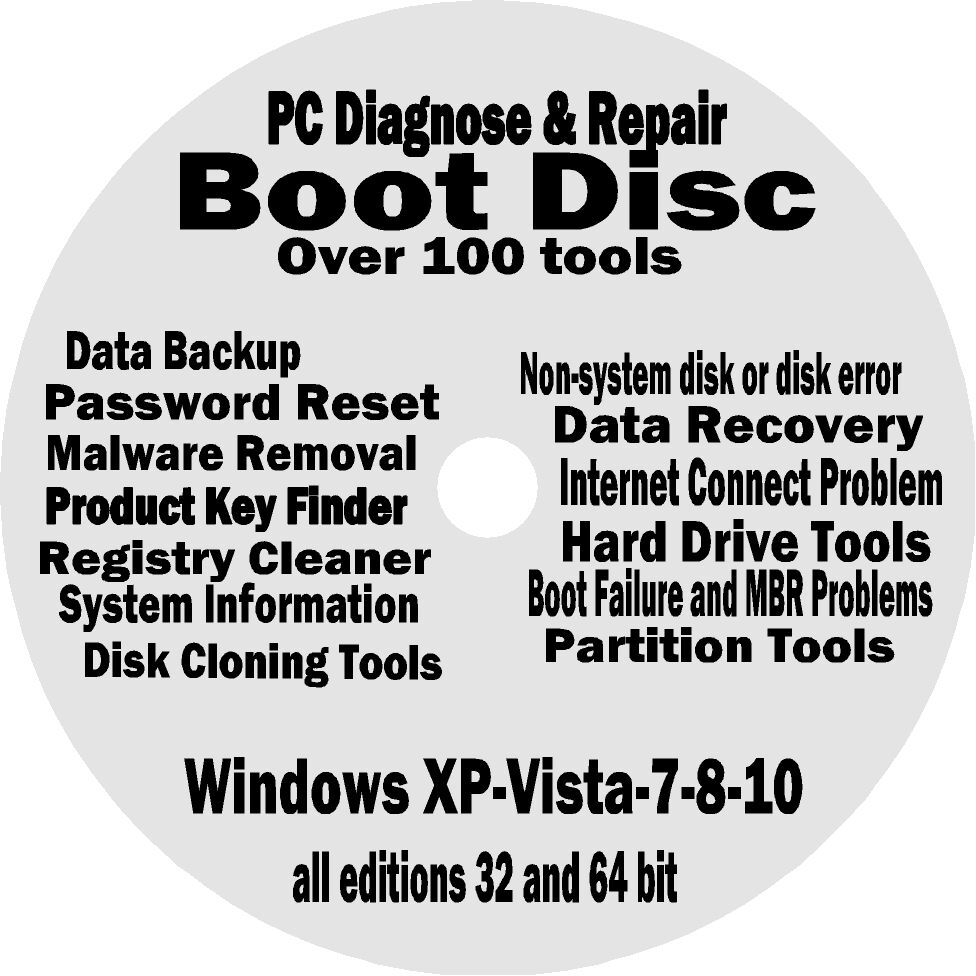 how to get dell drivers and utilities cd