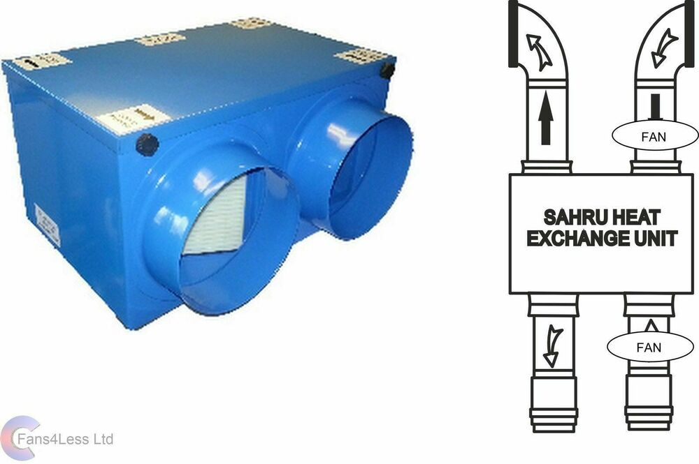 Heat Recovery Ventilation : Sahru passive heat recovery unit low cost whole house
