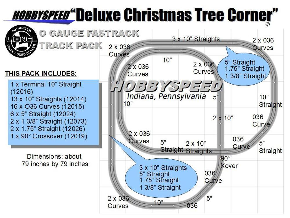 Trains For Under The Christmas Tree
