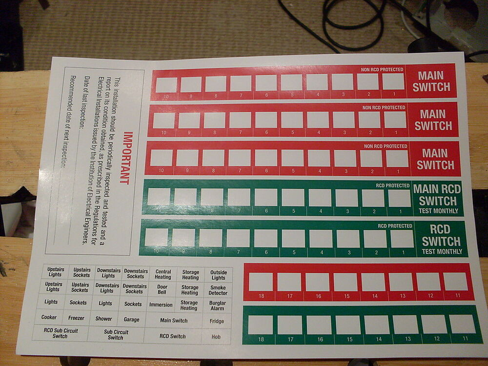 Quality Consumer Unit Fuse Board Labels Stickers Wylex