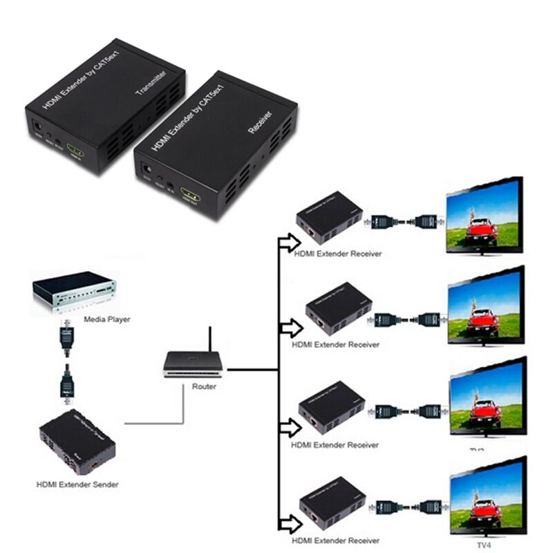 330ft 100m Hdmi Extender Convert Hdmi To Standard Over Tcp