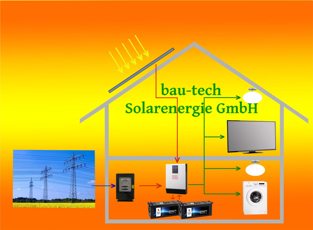 2000watt pv anlage solaranlage hybrid set mit batterie speicher eigenverbrauch ebay. Black Bedroom Furniture Sets. Home Design Ideas