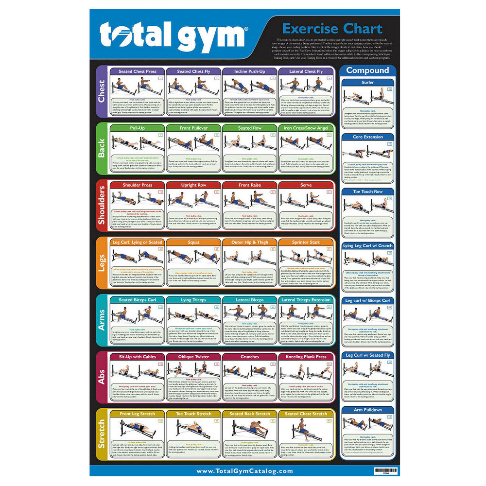 Total Gym Wall Chart - video / DVD alternative ...
