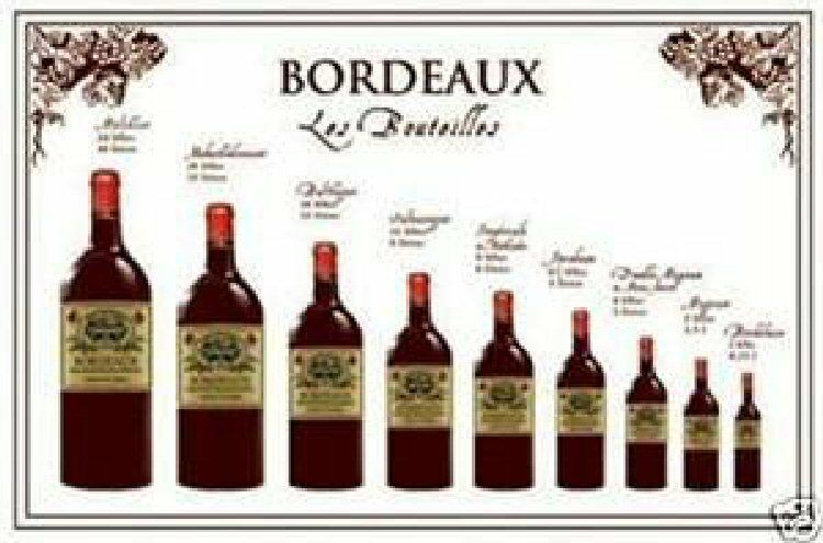 2008 Bordeaux Wine Vintage Report and Buying Guide