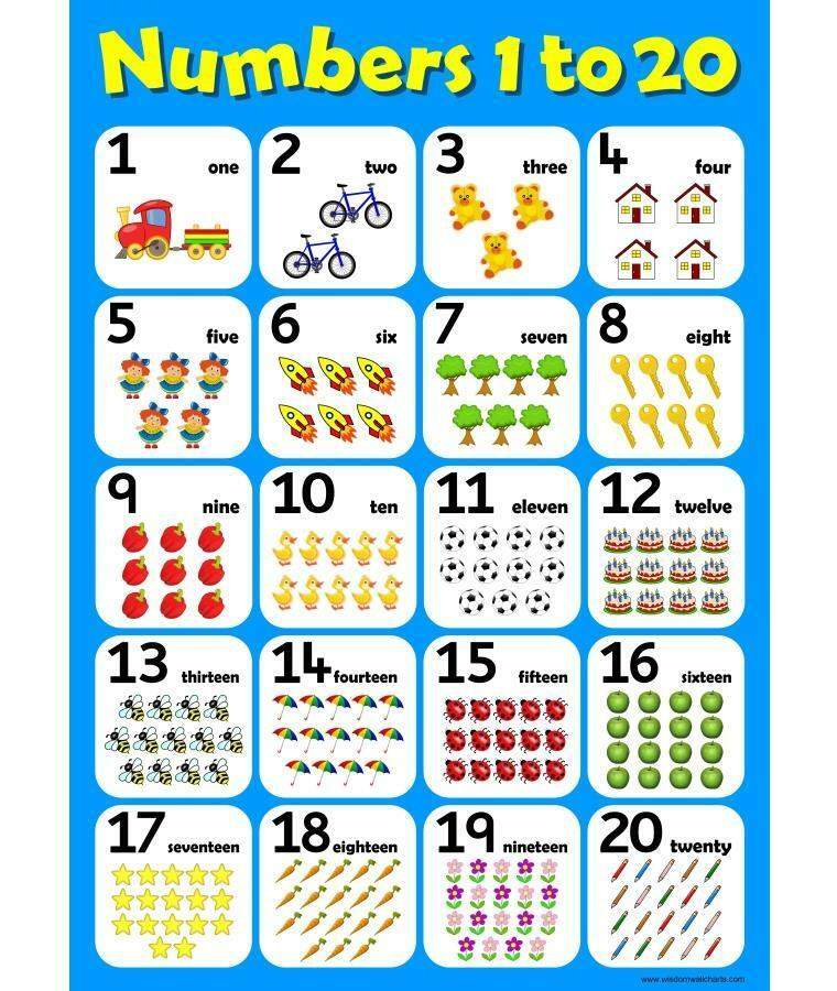 A3 Numbers 1 To 20 Childrens Wall Chart Educational