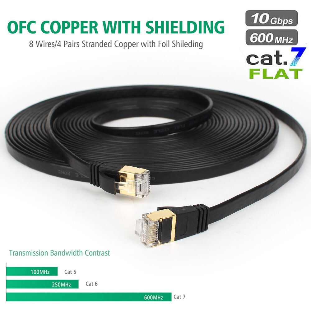 CAT7 10Gbps Ethernet Ultra Flat Patch Cable Gold &Shielded RJ45-6FT ...