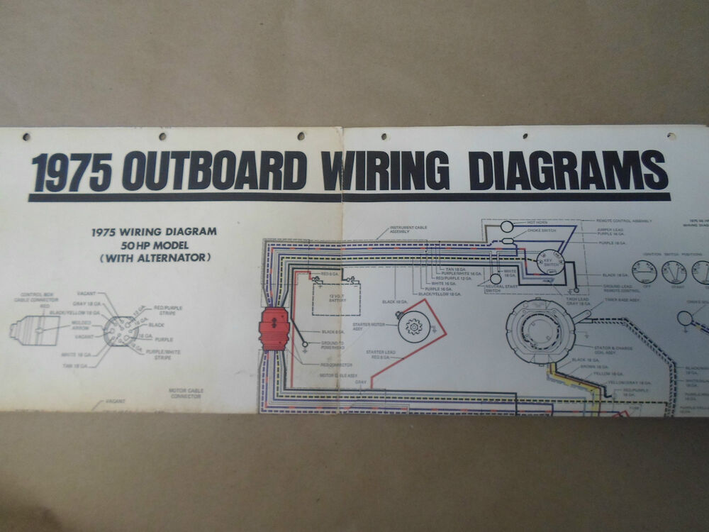 1975 Force Outboards Wiring Diagrams 50 70 75 85 115 135 Hp Oem Boat 75
