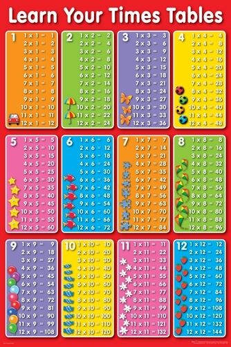 NEW* Educational Children Coloured Times Table Wall Poster 60cm x ...