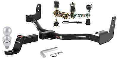 Image Result For Ford Edge Tow Package