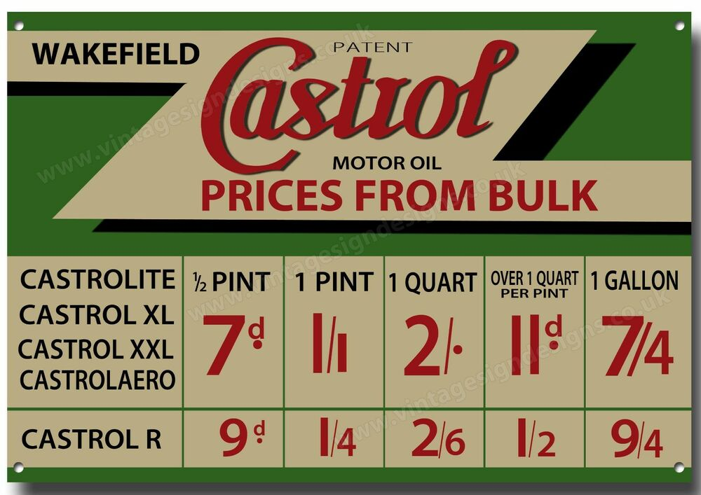 Castrol motor oil prices from bulk metal sign retro garage for Wholesale motor oil prices