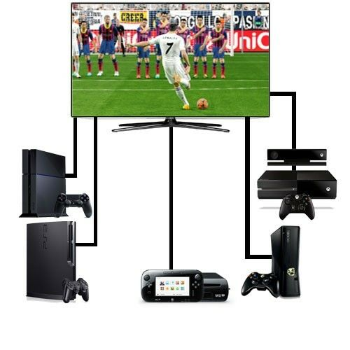 Ps3 Ps4 Xbox 360 Xbox One Wii U Smart 3d Tv Pc
