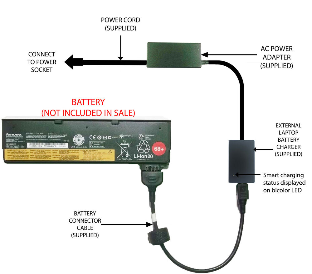 how to choose laptop charger