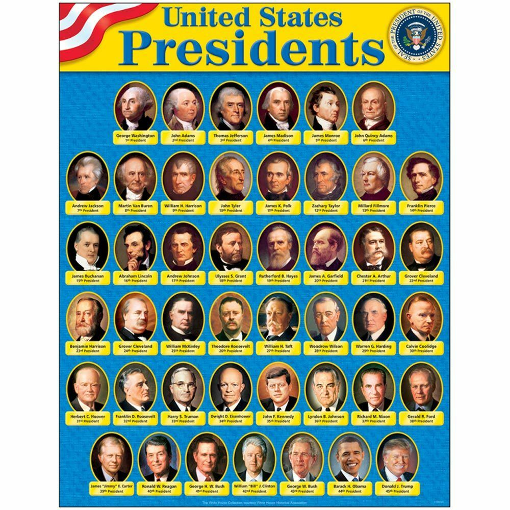 It's just a photo of Crush Printable List of Presidents in Order