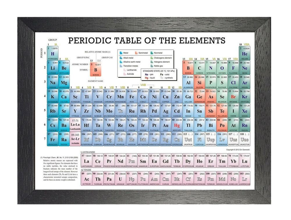 Periodic table of elements funny cute classic new poster for Tableau periodique
