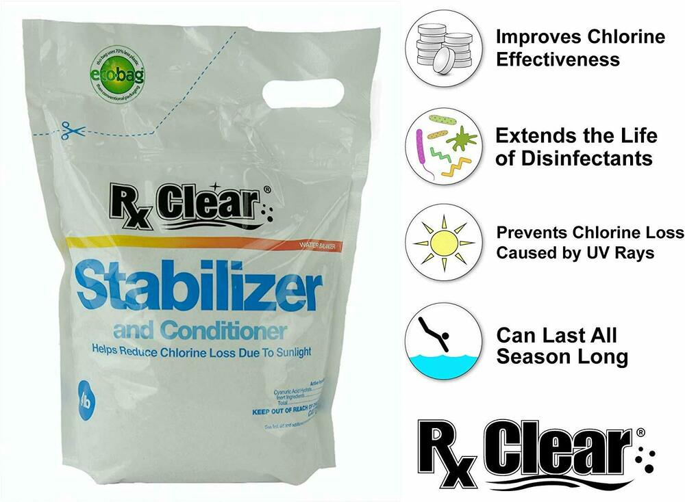 Rx Clear Conditioner Stabilizer Cyanuric Acid For Swimming Pools 4 Lbs Ebay