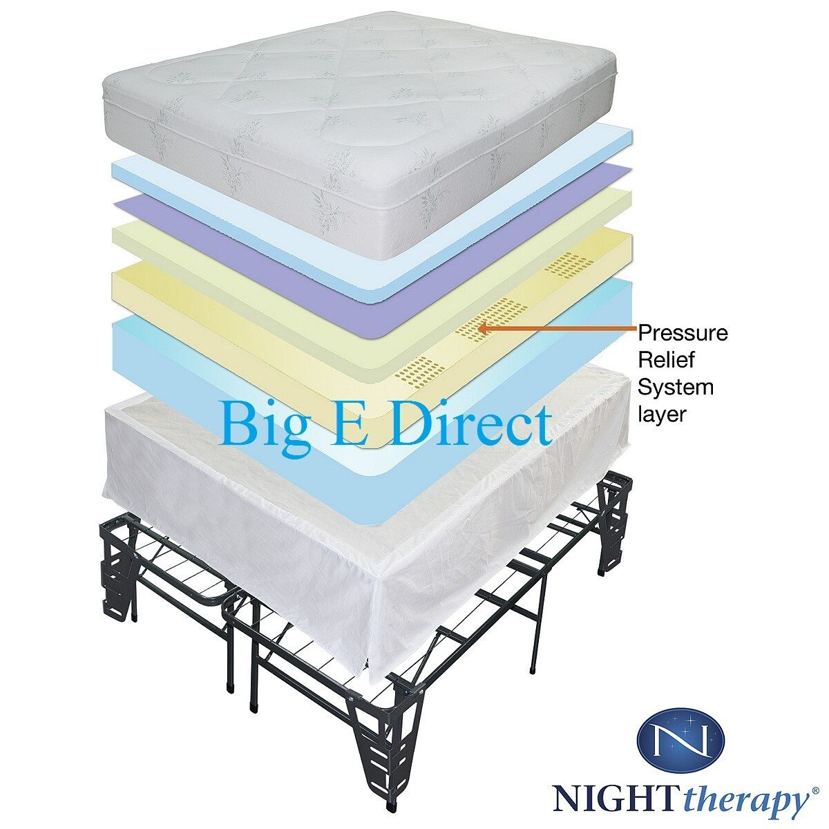 12 night therapy pressure relief memory foam mattress bed frame set 5 sizes ebay. Black Bedroom Furniture Sets. Home Design Ideas