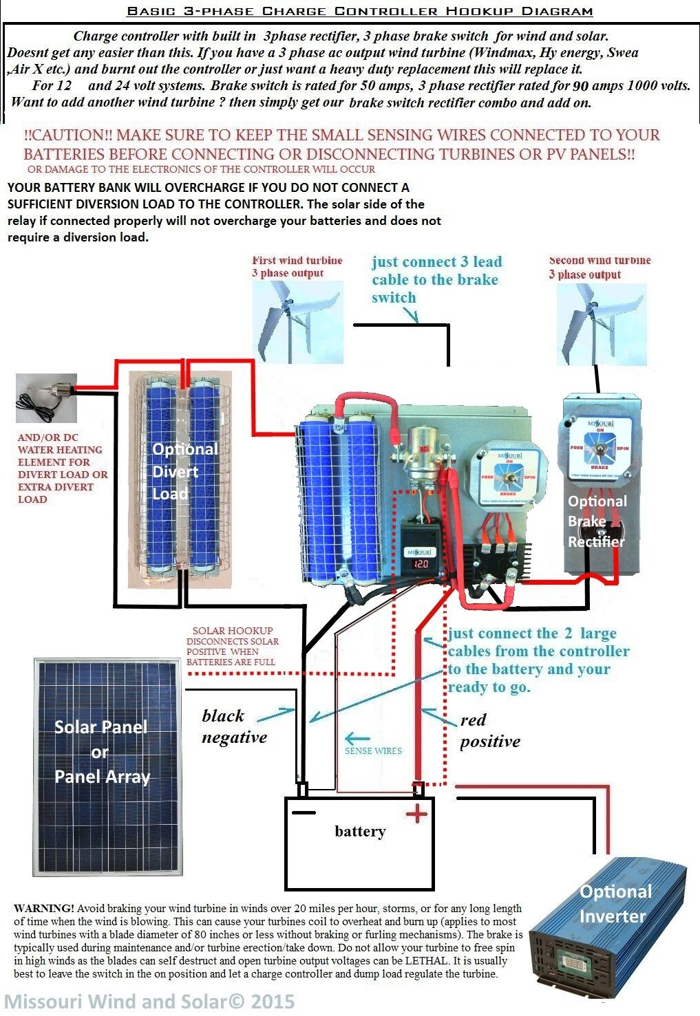 Missouri Wind and Solar. Brake switch diagram