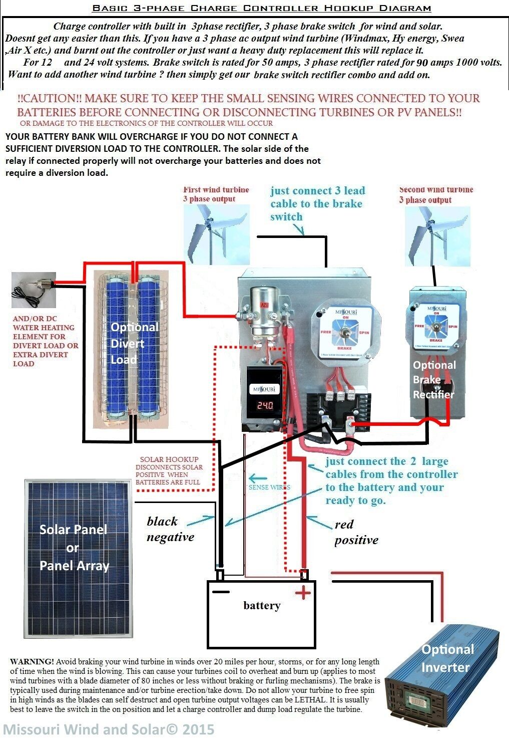12 Volt Digital Charge Controller With Brake Switch 4 Wind Turbine Wiring Diagram Diagrams 3 Phase Missouri And Solar