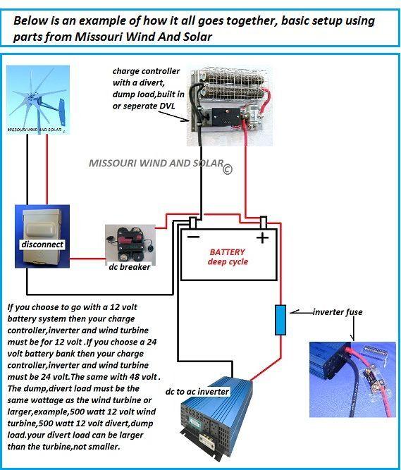 3 Dump Divert Load Resistors 300 Watt 0 73 Ohm For 12 Volt