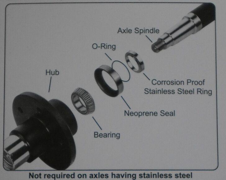 Trailer axle spindle seal repair sleeve kit upgrade