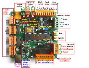 4-axes-USB-CNC-controller-CNCUSB-USBCNC-CNC-USB-alternative-MACH3-USBCNC-2-14-a