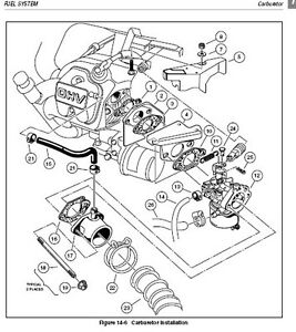 curtis dc motor controller wiring diagram tractor repair columbia par car golf cart wiring diagram