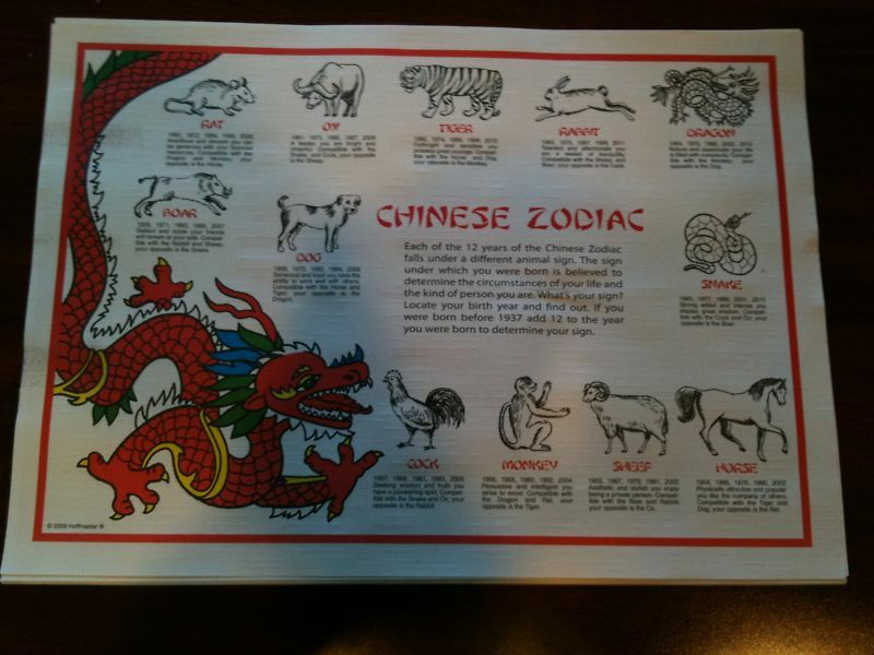Chinese Zodiac Placemat Printable | New Calendar Template Site