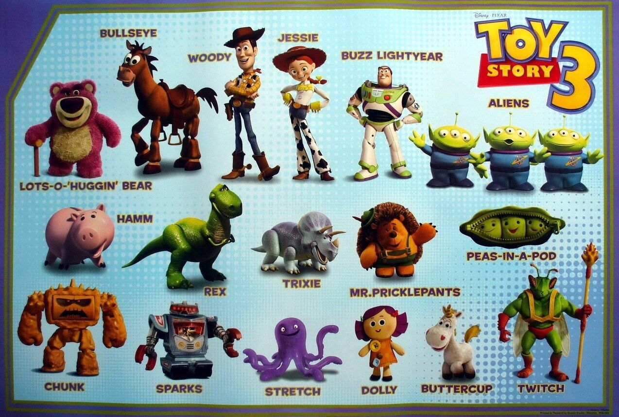 Toy Story Character List : Disney pixar quot toy story poster cast of characters with