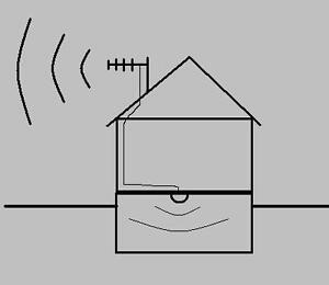 handy empfang im keller mit antenne n legal da kein gsm. Black Bedroom Furniture Sets. Home Design Ideas