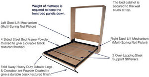 murphy bed upright supreme model panel hardware kit single double queen ebay. Black Bedroom Furniture Sets. Home Design Ideas