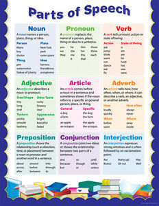 Details about PARTS OF SPEECH Grammar Educational Poster Chart CTP NEW