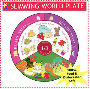 Slimming World Extra Easy Plate Healthy Eating Plate