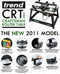 -CRT-MK3-240v-Craftmans-Woodworking-Enthusiasts-Portable-Router-Table