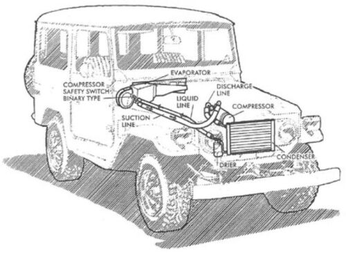 vintage air toyota landcruiser fj40 fj45 47 bj42 ac a  c
