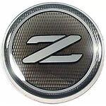 the Z connexion