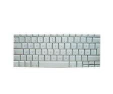 Колпачки клавиш