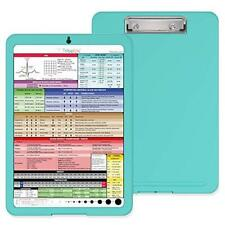 Nursing Clipboard with Storage and Clinical Cheat Sheet by Tribe RN - Nurse