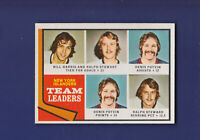 New York Islanders Team Leaders 1974-75 O-PEE-CHEE OPC Hockey #233 (EXMT+)