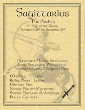 Sagittarius (Zodiac) Parchment Page for Book of Shadows, Altar!