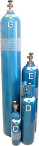 MIG Gas E Size Cylinder Sydney Only, RentFree & Free Delivery (Argon 5/2 mix)