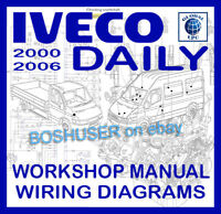 s l200 iveco daily van 2000 2006 workshop service repair manual & wiring iveco daily wiring diagram pdf at pacquiaovsvargaslive.co